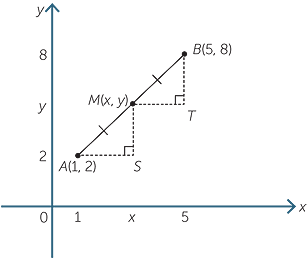 Introduction_to_coordinate_geometry