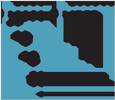 Multiplicationanddivision