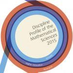 2015 Discipline Profile