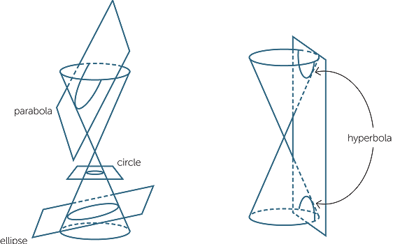 Cones_Pyramids_and_Spheres